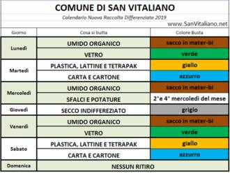 San Vitaliano, il nostro schemino sulla nuova raccolta differenziata: al via il 18 marzo