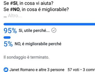 Sondaggio chiuso: Sanvitaliano.net utile per il 95% dei votanti
