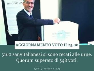 San Vitaliano, ad un anno dalle elezioni, partecipa al sondaggio sulla Gestione Raimo