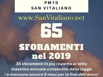 San Vitaliano, ancora Mal