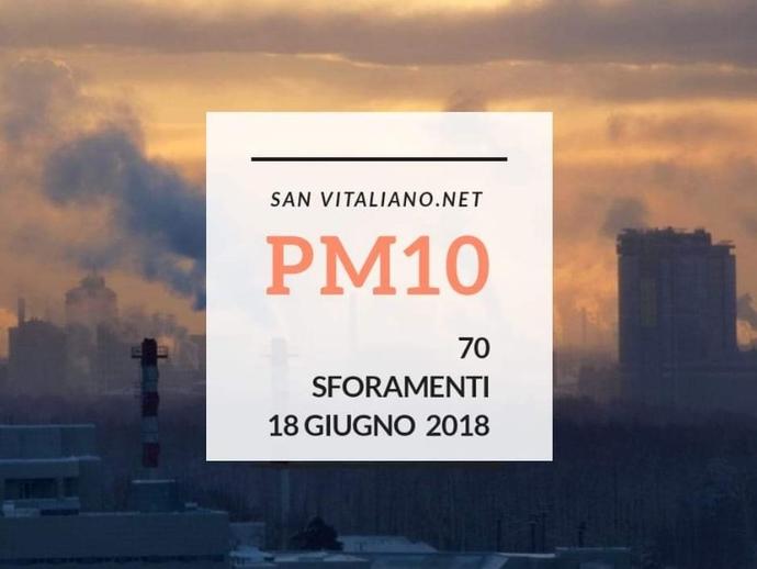 Giugno 2018, valore attuale PM10 simile a quello dello scorso anno: confermato trend negativo