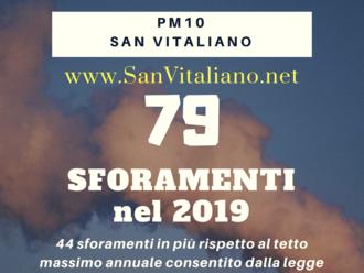 San Vitaliano e polveri sottili nell