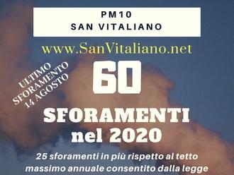 San Vitaliano respira aria pessima: ancora convinti che traffico e stufe siano le sole cause?