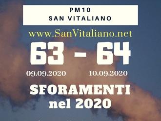 Polveri sottili a San Vitaliano, 2 sforamenti consecutivi: raggiunta quota 64