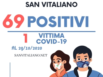 San Vitaliano, sale la curva dei contagiati Covid: 69 concittadini positivi