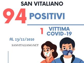 San Vitaliano, salgono a 94 i contagiati covid