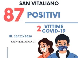 COVID a San Vitaliano, 87 i Positivi: scende di poche unità il trend rispetto alla settimana scorsa