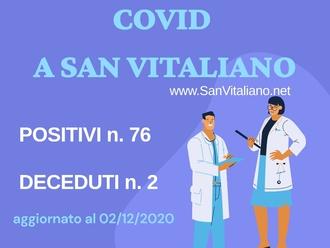 San Vitaliano, COVID: Trend in discesa