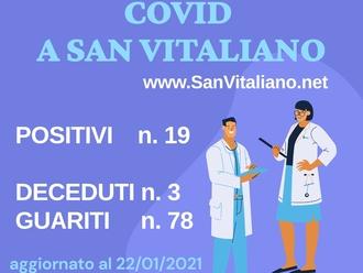 Il quadro dei contagi Covid a San Vitaliano ( aggiornamento 22/1/21)