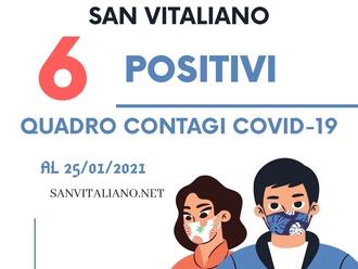 Covid a San Vitaliano: scesi a 6 i positivi