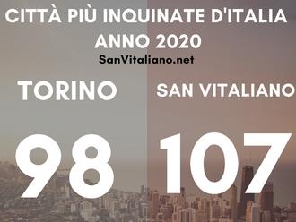 Torino città più inquinata d