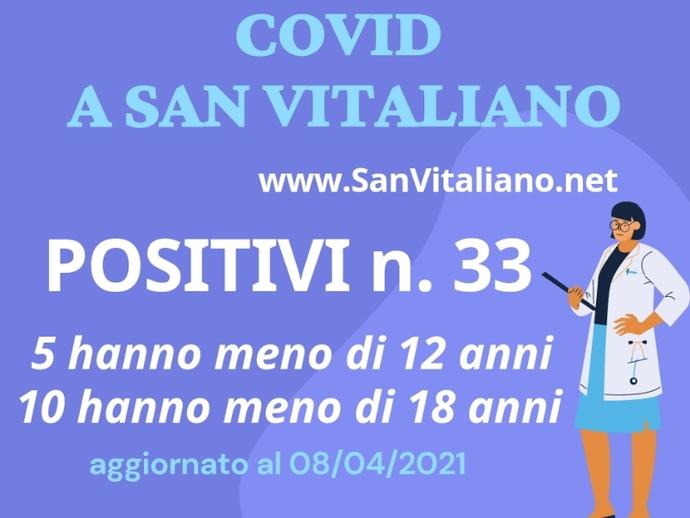 Covid a San Vitaliano: 33 positivi ( 8 aprile 21)