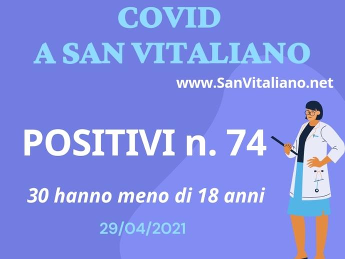 Covid a San Vitaliano, trend in crescita