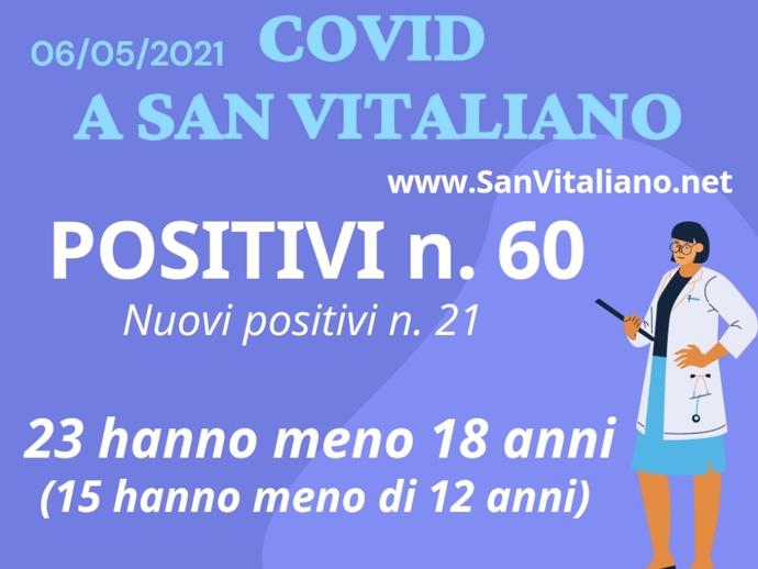 Covid a San Vitaliano: positivi in calo ma ancora tanti giovani