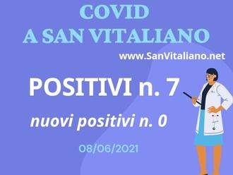 Covid a San Vitaliano: dati in calo per questo inizio di giugno