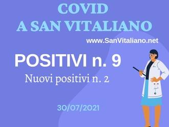 Covid a San Vitaliano : 9 i positivi
