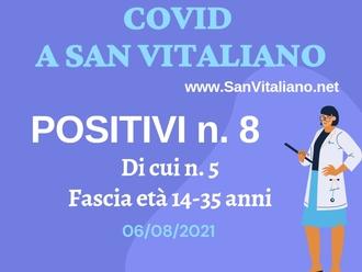 Covid a San Vitaliano, 8 positivi al 6 a agosto 2021