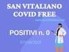 Zero positivi, San Vitaliano è Covid Free