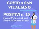 San Vitaliano, Covid: 10 concittadini positivi